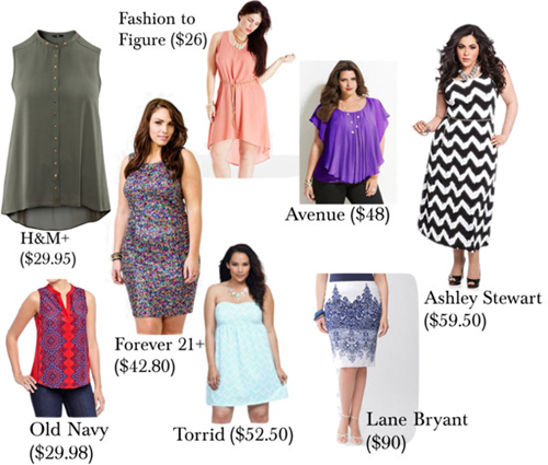 49bdfcf47f5 new-york-city-shopping-guide